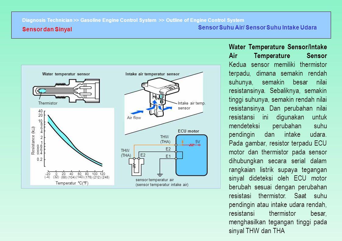 Diagnosis Technician >> Gasoline Engine Control System >> Outline of Engine Control System Water temperatur sensorIntake air temperatur sensor Thermis