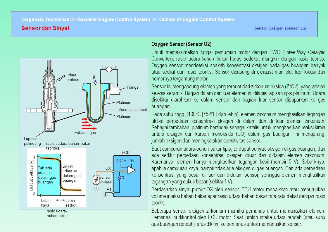 Diagnosis Technician >> Gasoline Engine Control System >> Outline of Engine Control System Lapisan pelindung udara ambien Exhaust gas Flange Platinum