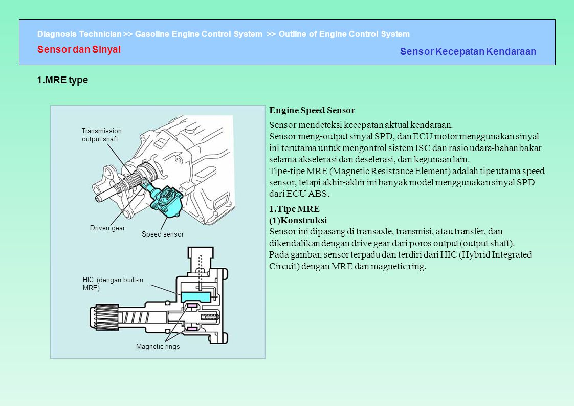 Diagnosis Technician >> Gasoline Engine Control System >> Outline of Engine Control System Transmission output shaft Driven gear Speed sensor HIC (den