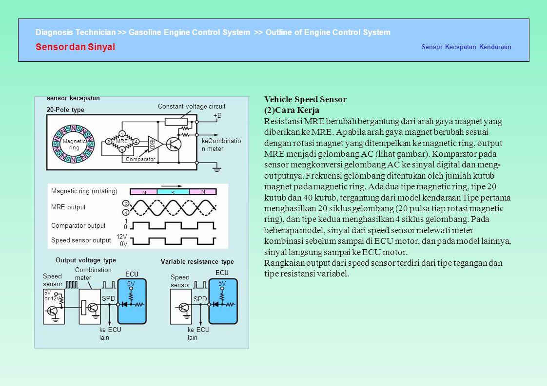 Diagnosis Technician >> Gasoline Engine Control System >> Outline of Engine Control System sensor kecepatan 20-Pole type 1 Constant voltage circuit +B