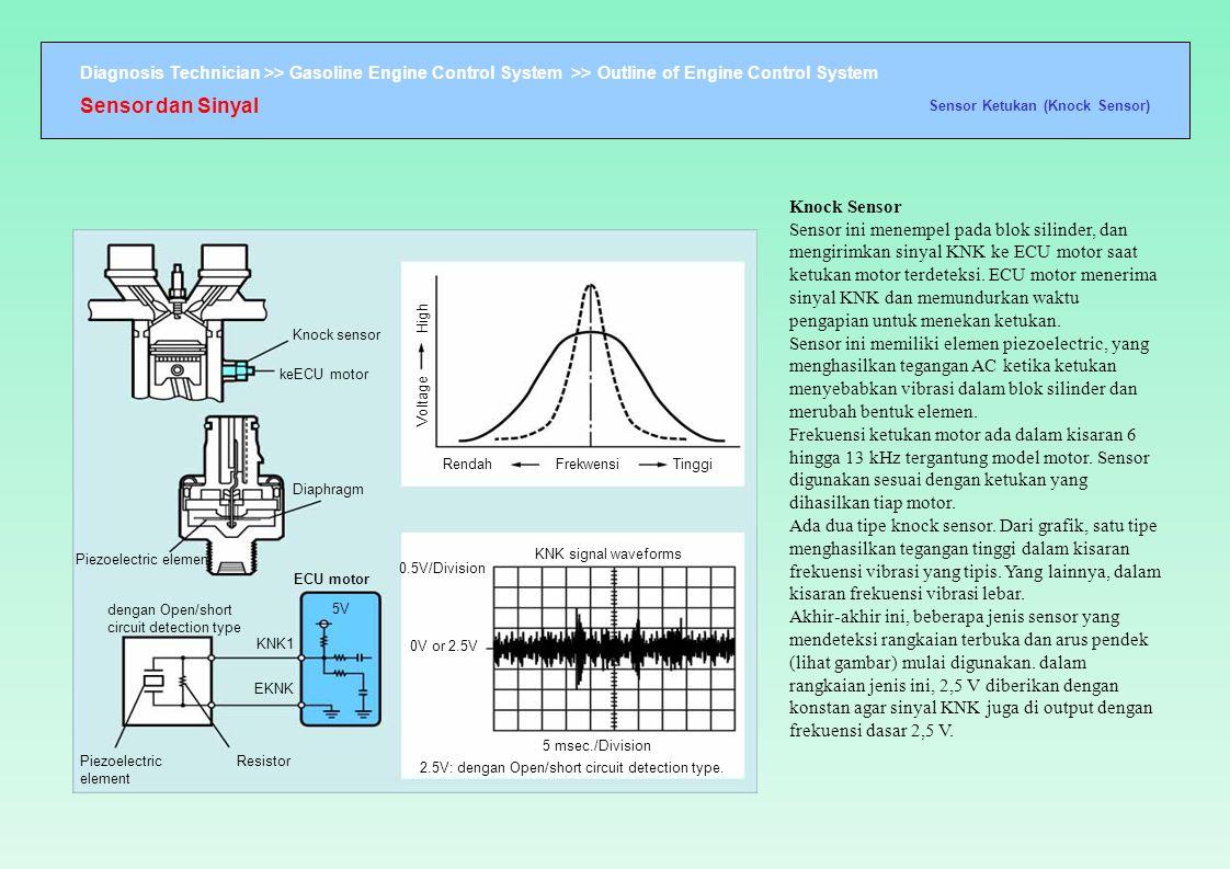 Diagnosis Technician >> Gasoline Engine Control System >> Outline of Engine Control System Knock sensor keECU motor Diaphragm Piezoelectric element de