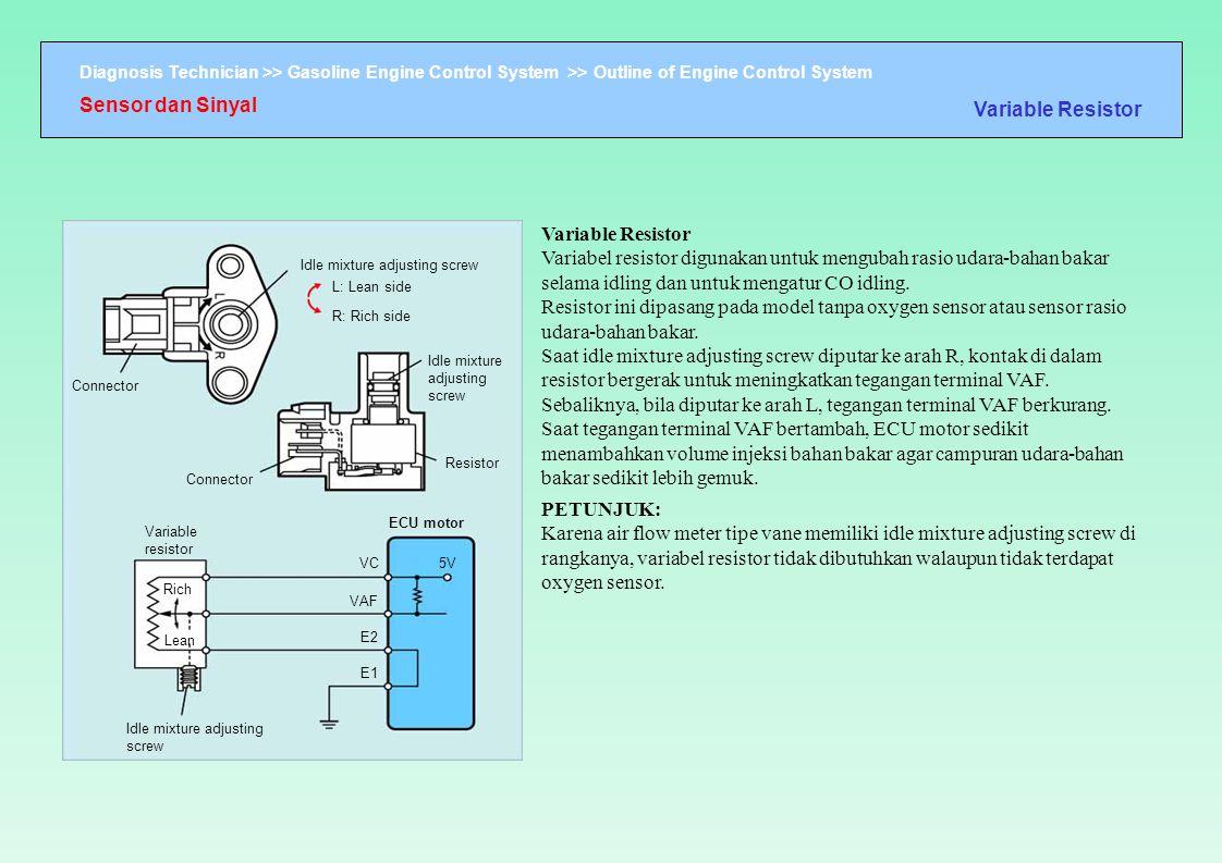 Diagnosis Technician >> Gasoline Engine Control System >> Outline of Engine Control System Connector Idle mixture adjusting screw L: Lean side R: Rich