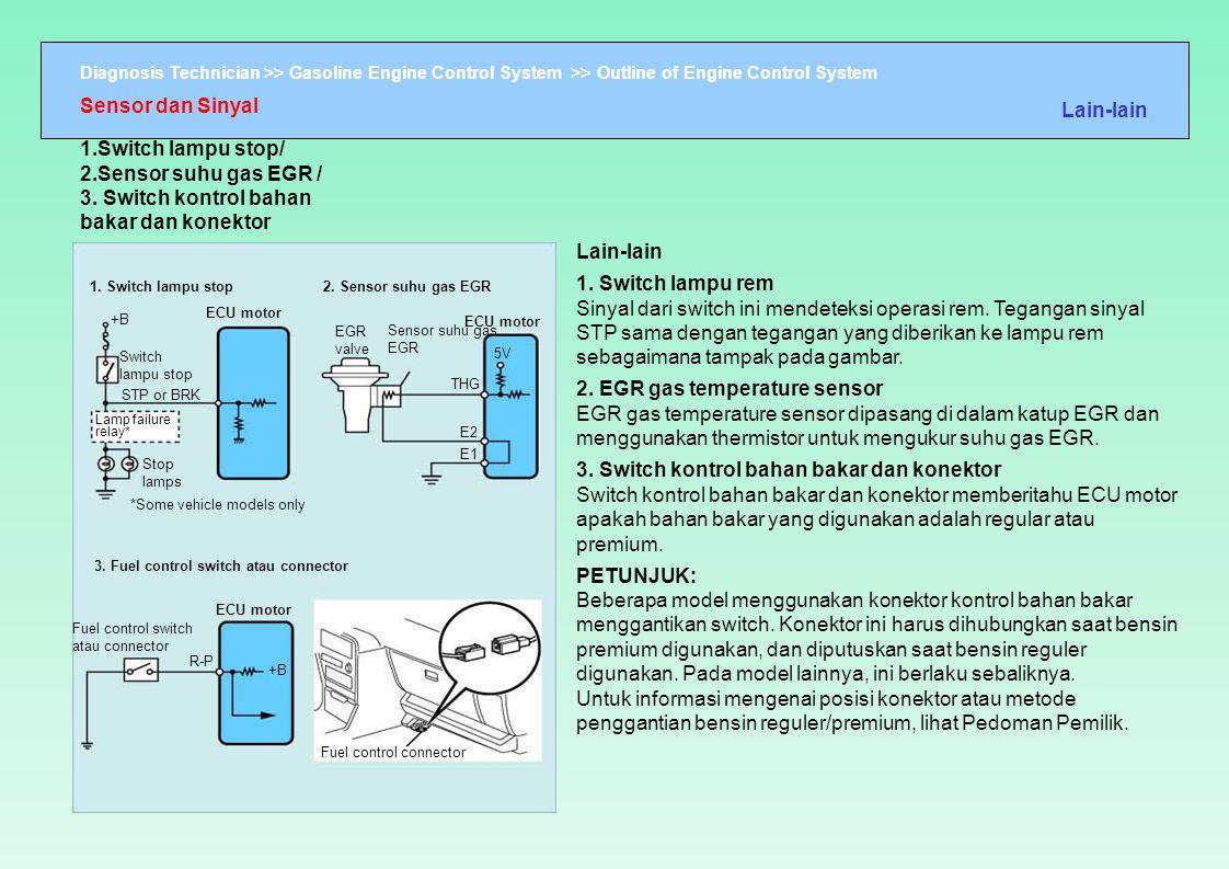 Diagnosis Technician >> Gasoline Engine Control System >> Outline of Engine Control System 1. Switch lampu stop2. Sensor suhu gas EGR 3. Fuel control