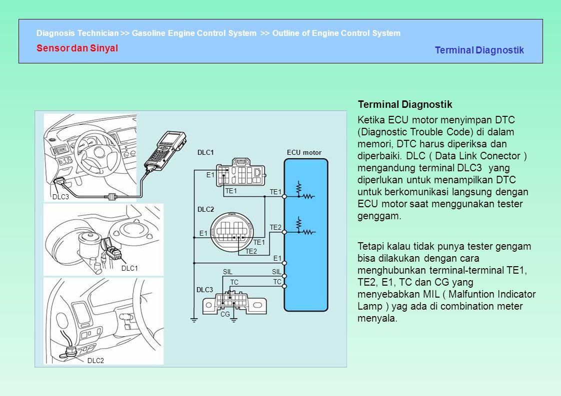 Diagnosis Technician >> Gasoline Engine Control System >> Outline of Engine Control System DLC3 DLC1 DLC2 DLC3 TC SIL TC TE2 TE1 TE2 TE1 E1 ECU motorD