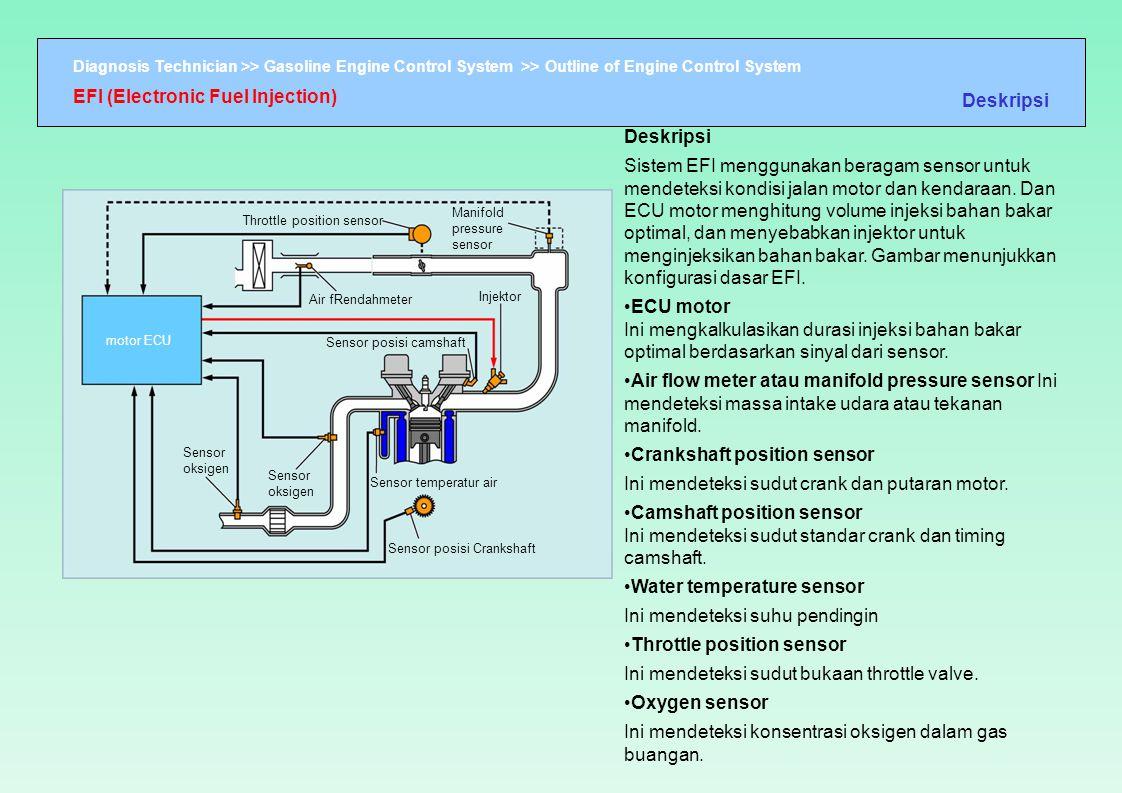 Diagnosis Technician >> Gasoline Engine Control System >> Outline of Engine Control System EFI (Electronic Fuel Injection) Deskripsi Sistem EFI mengg