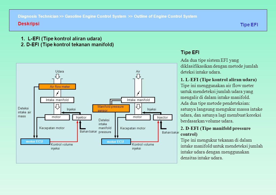 Diagnosis Technician >> Gasoline Engine Control System >> Outline of Engine Control System 1. L-EFI (Tipe kontrol aliran udara) 2. D-EFI (Tipe kontrol