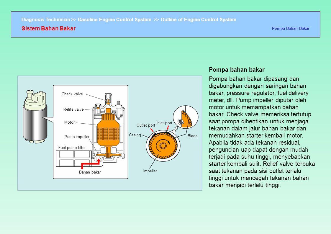 Diagnosis Technician >> Gasoline Engine Control System >> Outline of Engine Control System Check valve Relife valve Motor Pump impeller Fuel pump filt