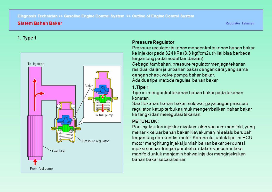 Diagnosis Technician >> Gasoline Engine Control System >> Outline of Engine Control System To Injector From fuel pump Fuel filter Pressure regulator T