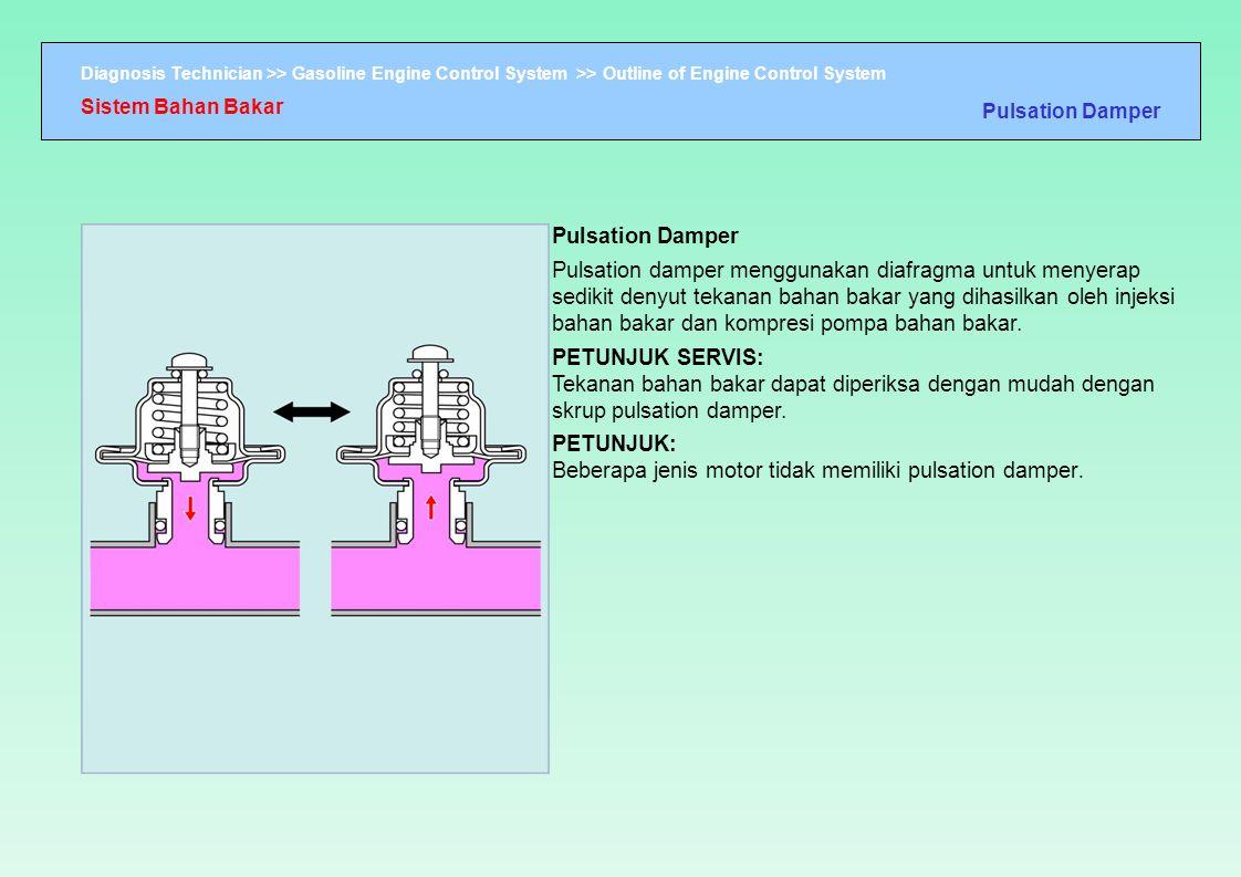 Diagnosis Technician >> Gasoline Engine Control System >> Outline of Engine Control System Sistem Bahan Bakar Pulsation Damper Pulsation damper menggu