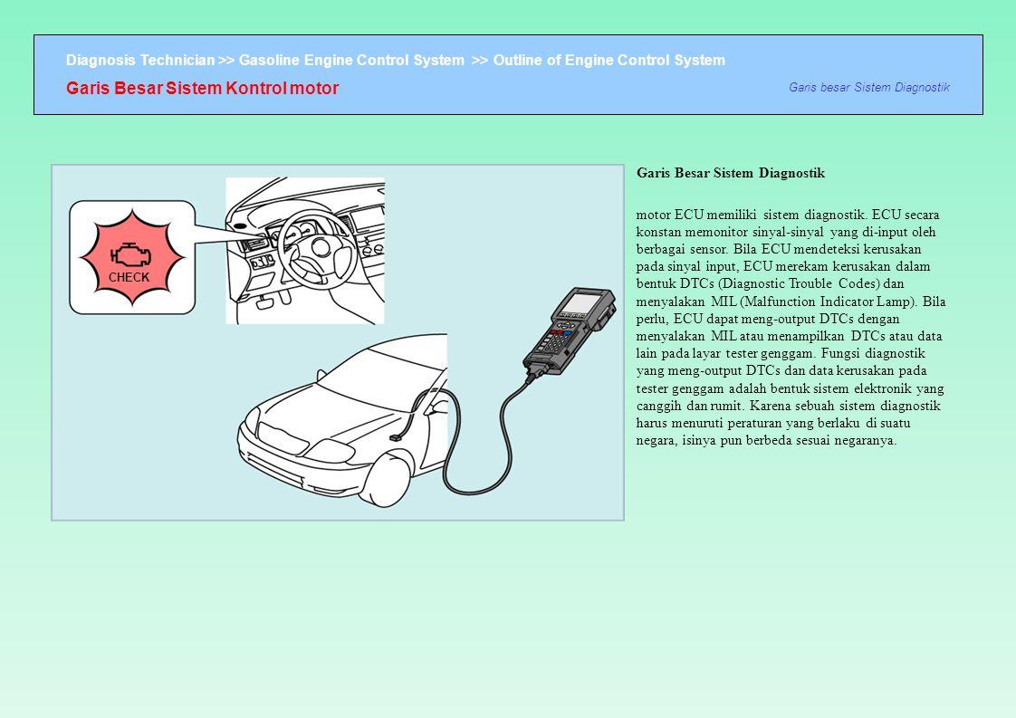 Diagnosis Technician >> Gasoline Engine Control System >> Outline of Engine Control System Garis Besar Sistem Kontrol motor Garis besar Sistem Diagnos