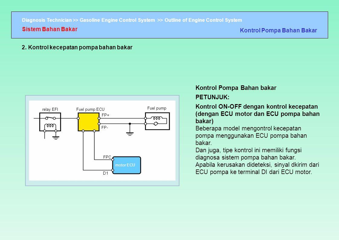 Diagnosis Technician >> Gasoline Engine Control System >> Outline of Engine Control System relay EFIFuel pump ECU FP+ FP- FPC D1 motor ECU 2. Kontrol