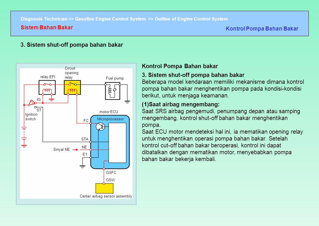 Diagnosis Technician >> Gasoline Engine Control System >> Outline of Engine Control System relay EFI IG ST Ignition switch FC E1 STA NE Sinyal NE moto