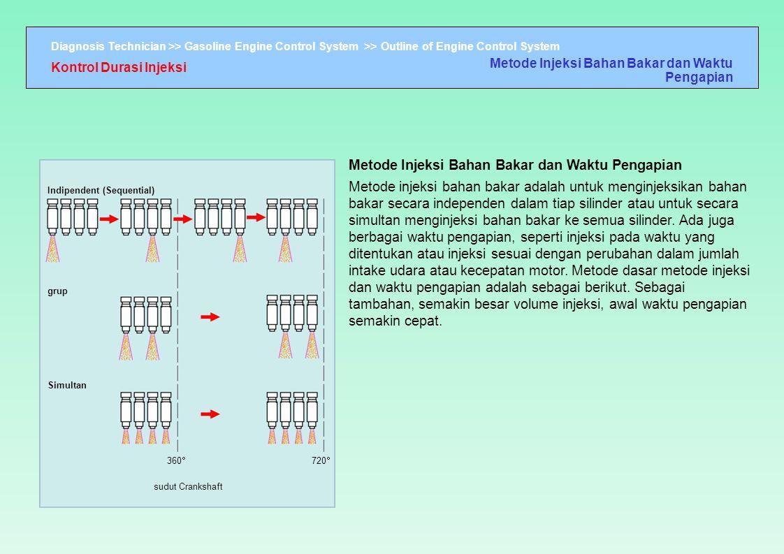 Diagnosis Technician >> Gasoline Engine Control System >> Outline of Engine Control System Indipendent (Sequential) grup Simultan 360  720  sudut C