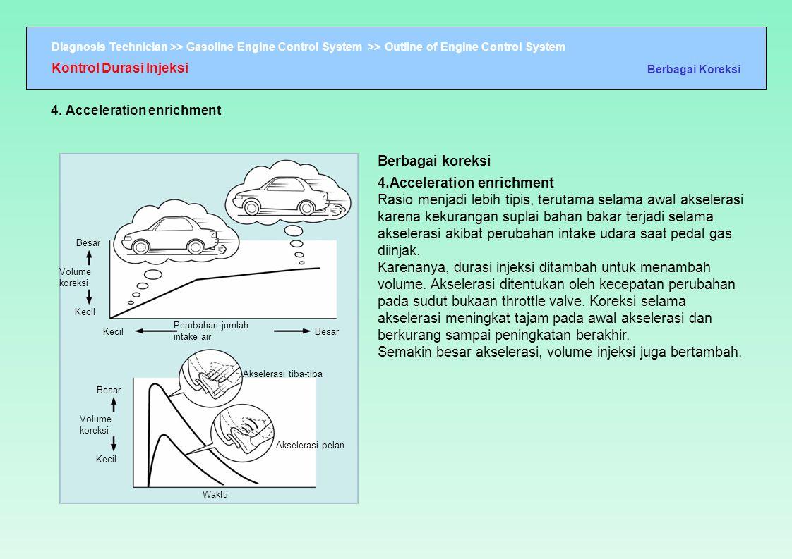 Diagnosis Technician >> Gasoline Engine Control System >> Outline of Engine Control System Besar Volume koreksi Kecil BesarKecil Perubahan jumlah inta