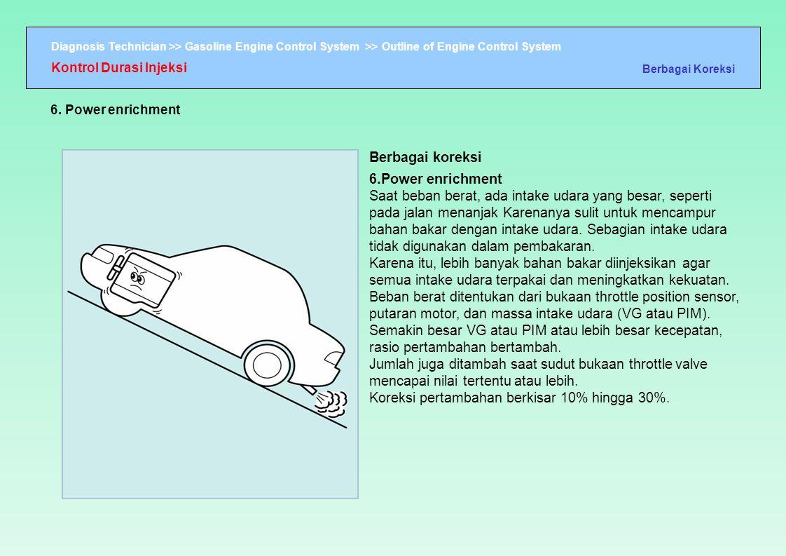 Diagnosis Technician >> Gasoline Engine Control System >> Outline of Engine Control System 6. Power enrichment Kontrol Durasi Injeksi Berbagai Koreksi