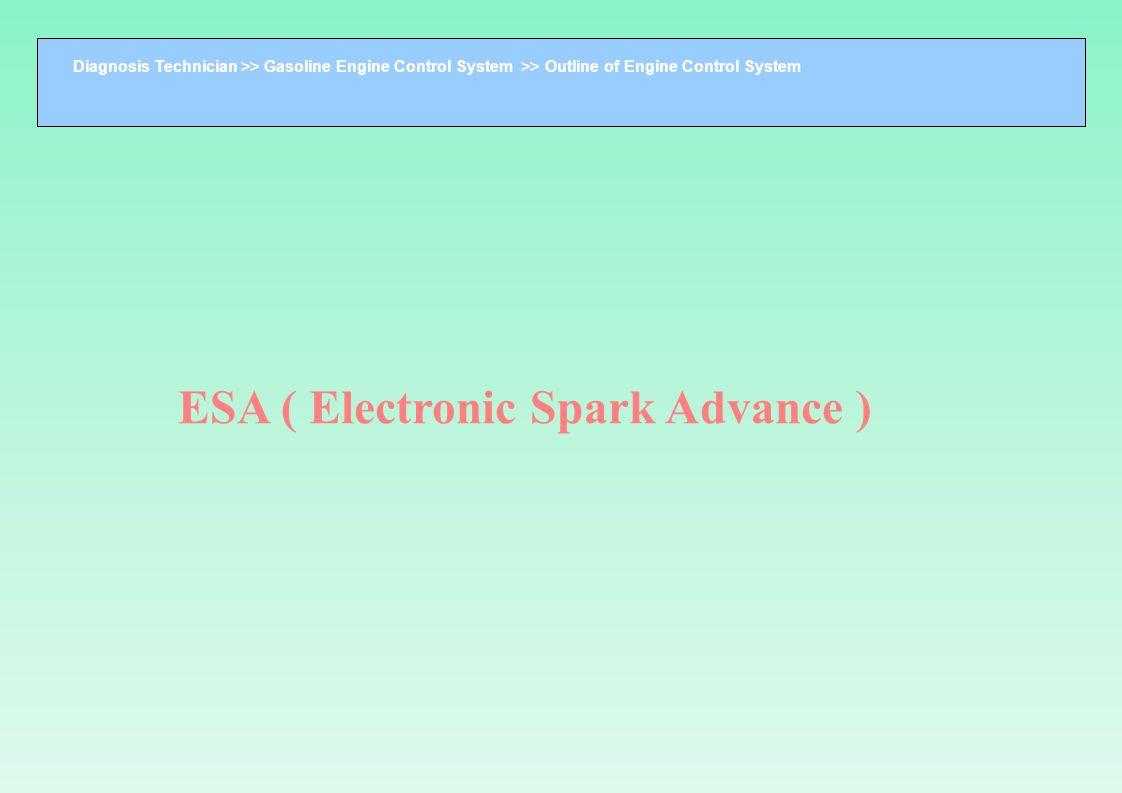 Diagnosis Technician >> Gasoline Engine Control System >> Outline of Engine Control System ESA ( Electronic Spark Advance )