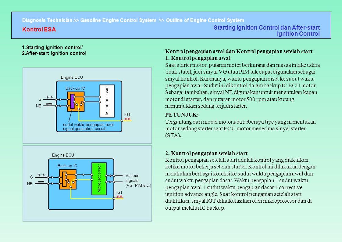 Diagnosis Technician >> Gasoline Engine Control System >> Outline of Engine Control System Engine ECU NE Back-up IC Microprocessor sudut waktu pengapi