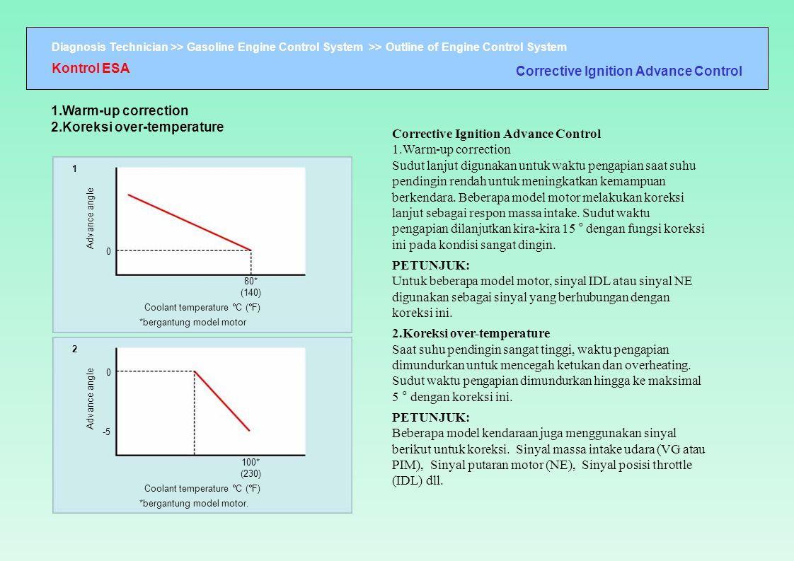 Diagnosis Technician >> Gasoline Engine Control System >> Outline of Engine Control System Advance angle Coolant temperature  C (  F) 1 0 80* (140)