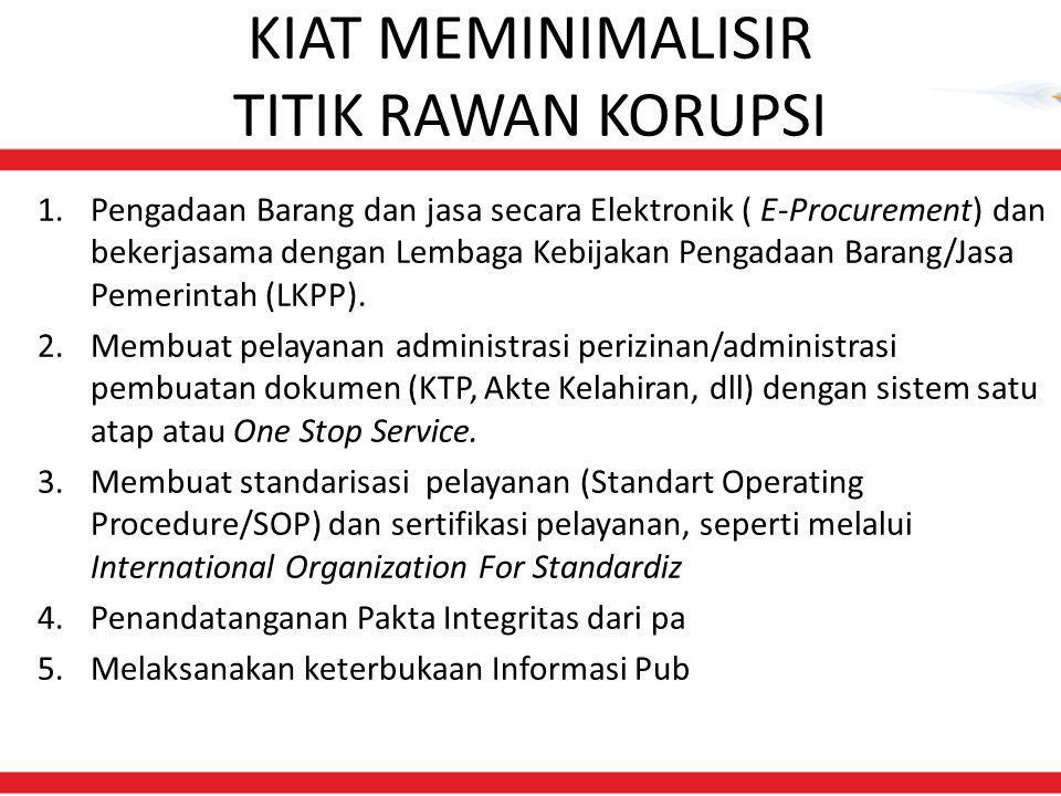 KIAT MEMINIMALISIR TITIK RAWAN KORUPSI 1.Pengadaan Barang dan jasa secara Elektronik ( E-Procurement) dan bekerjasama dengan Lembaga Kebijakan Pengadaan Barang/Jasa Pemerintah (LKPP).