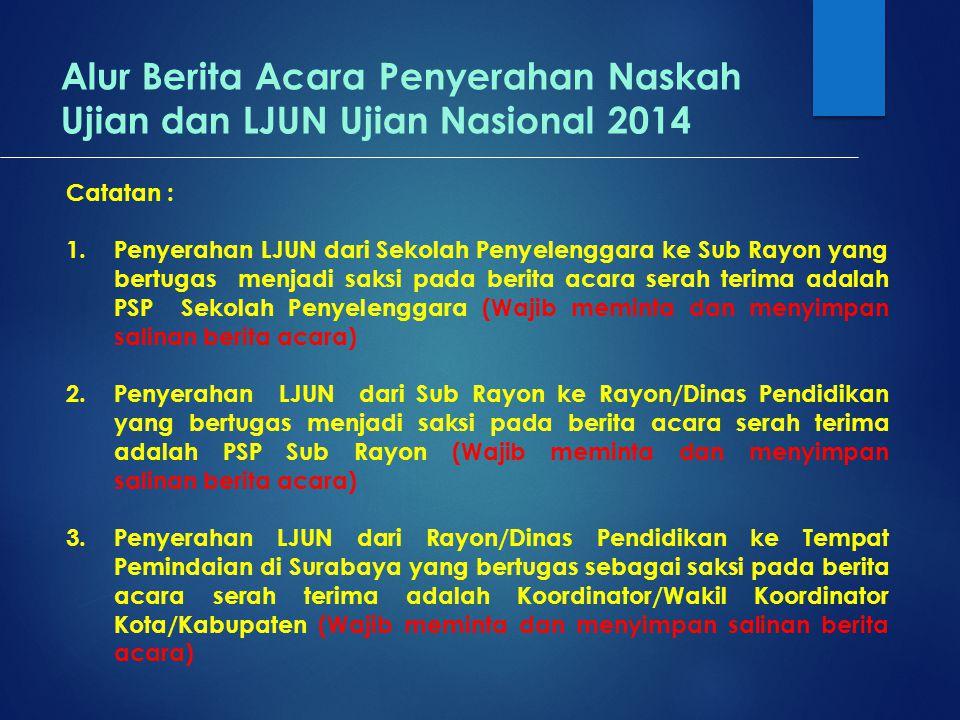Alur Berita Acara Penyerahan Naskah Ujian dan LJUN Ujian Nasional 2014 Catatan : 1.Penyerahan LJUN dari Sekolah Penyelenggara ke Sub Rayon yang bertug