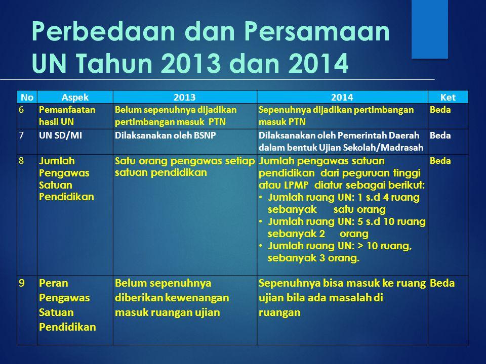 Perbedaan dan Persamaan UN Tahun 2013 dan 2014 NoAspek20132014Ket 6Pemanfaatan hasil UN Belum sepenuhnya dijadikan pertimbangan masuk PTN Sepenuhnya d