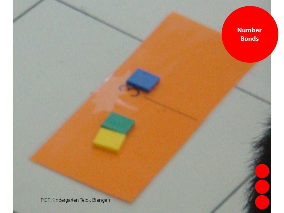 Number Bonds PCF Kindergarten Telok Blangah