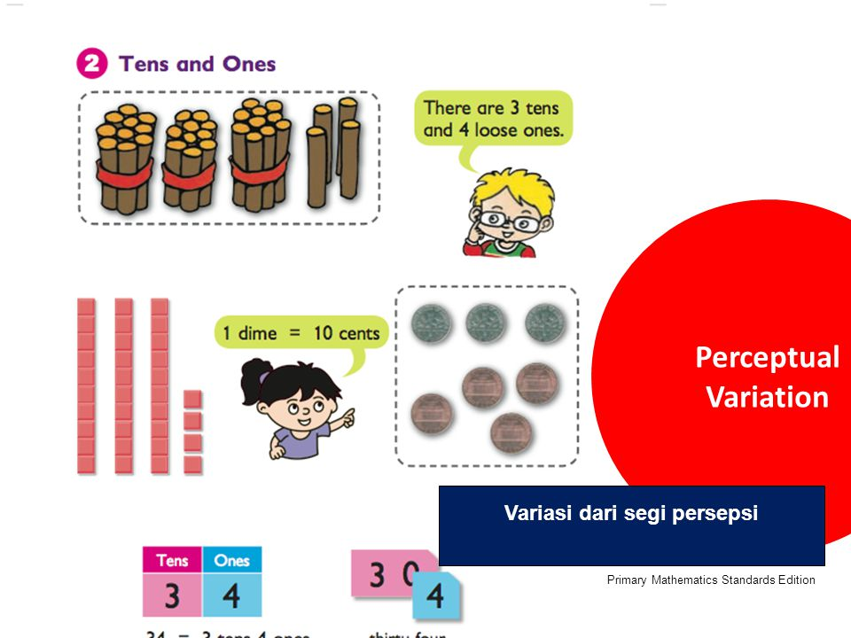 Primary Mathematics Standards Edition Perceptual Variation Variasi dari segi persepsi