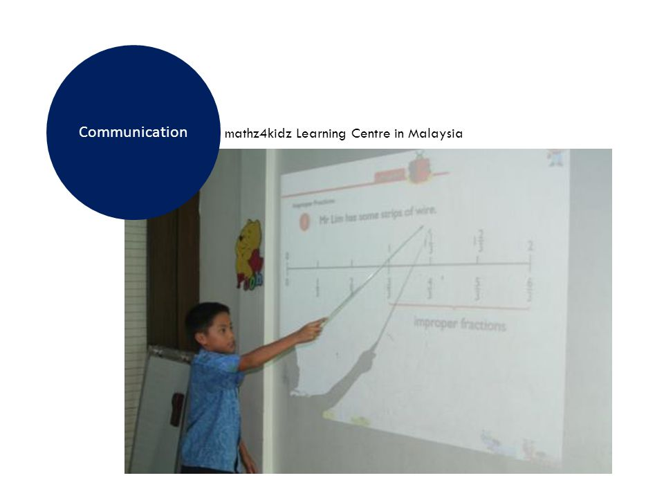 mathz4kidz Learning Centre in Malaysia Communication