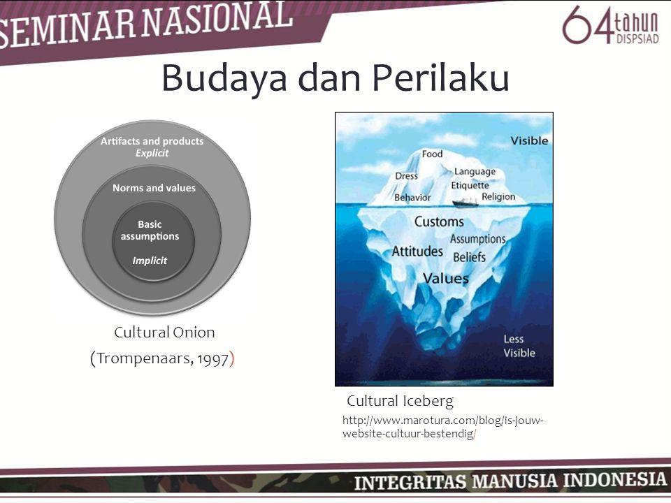 Cultural Onion (Trompenaars, 1997) Budaya dan Perilaku Cultural Iceberg http://www.marotura.com/blog/is-jouw- website-cultuur-bestendig/