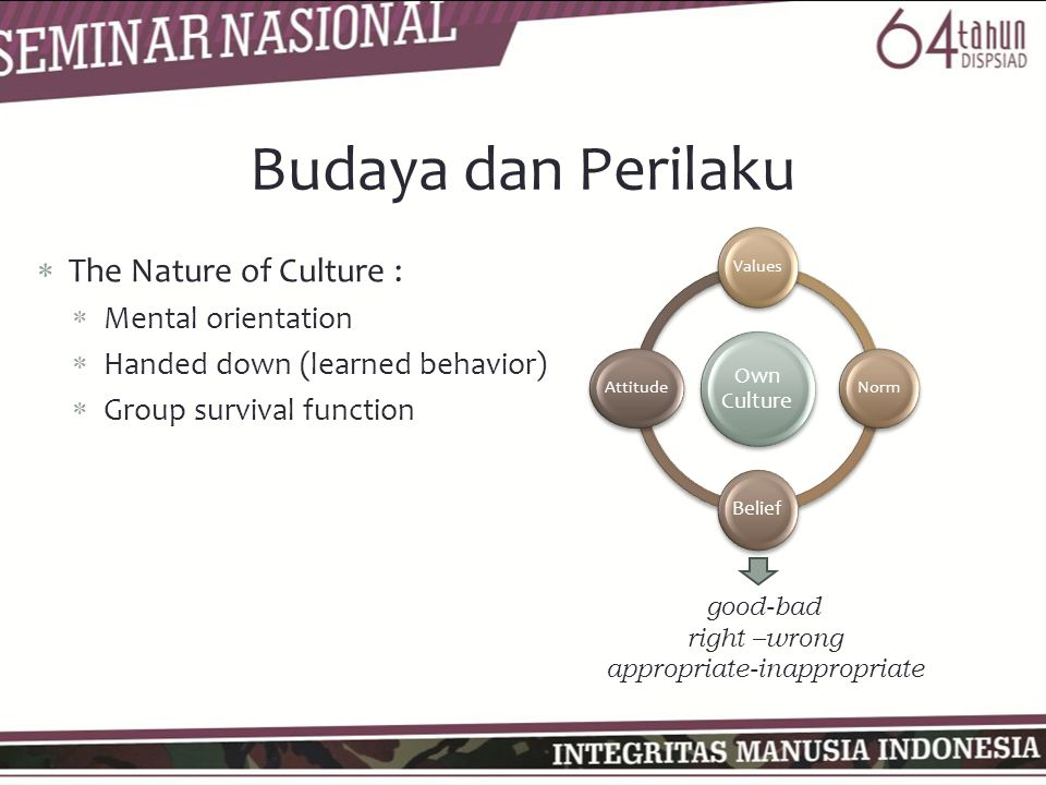 Budaya dan Perilaku Own Culture ValuesNorm Belief Attitude good-bad right –wrong appropriate-inappropriate  The Nature of Culture :  Mental orientation  Handed down (learned behavior)  Group survival function
