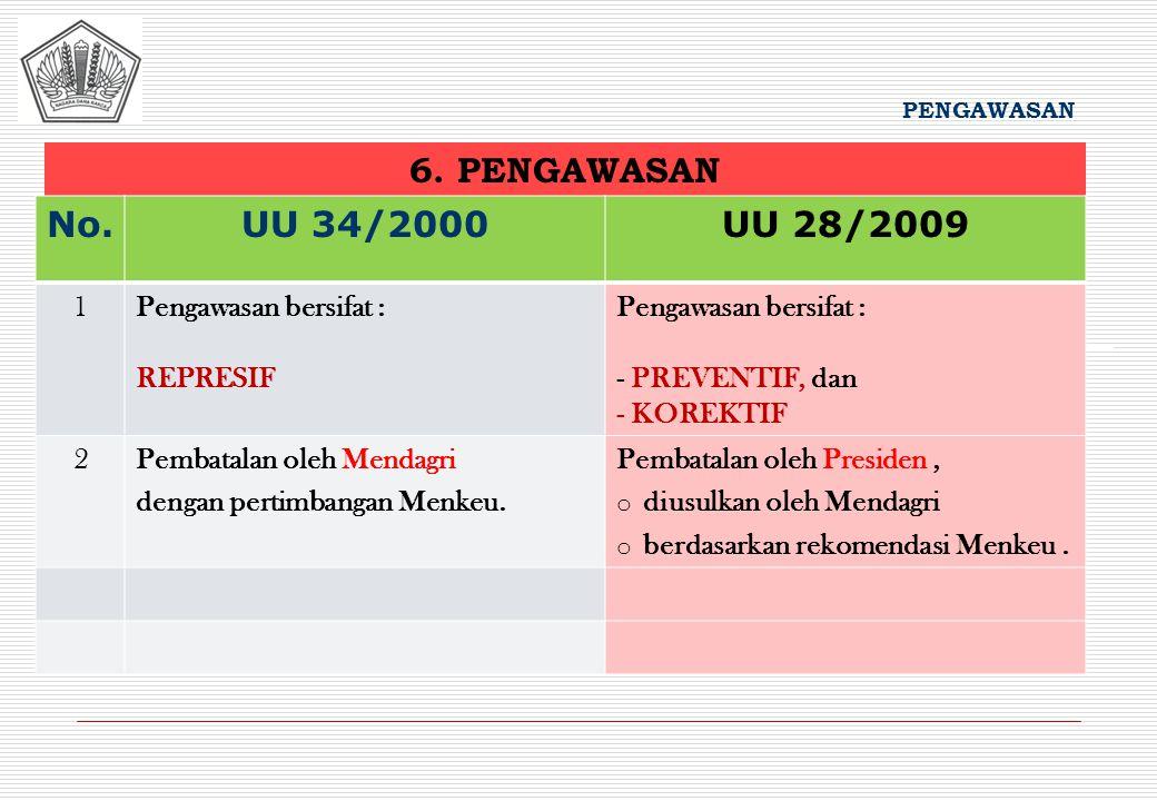 6. PENGAWASAN PENGAWASAN No.UU 34/2000UU 28/2009 1Pengawasan bersifat : REPRESIF Pengawasan bersifat : - PREVENTIF, dan - KOREKTIF 2Pembatalan oleh Me