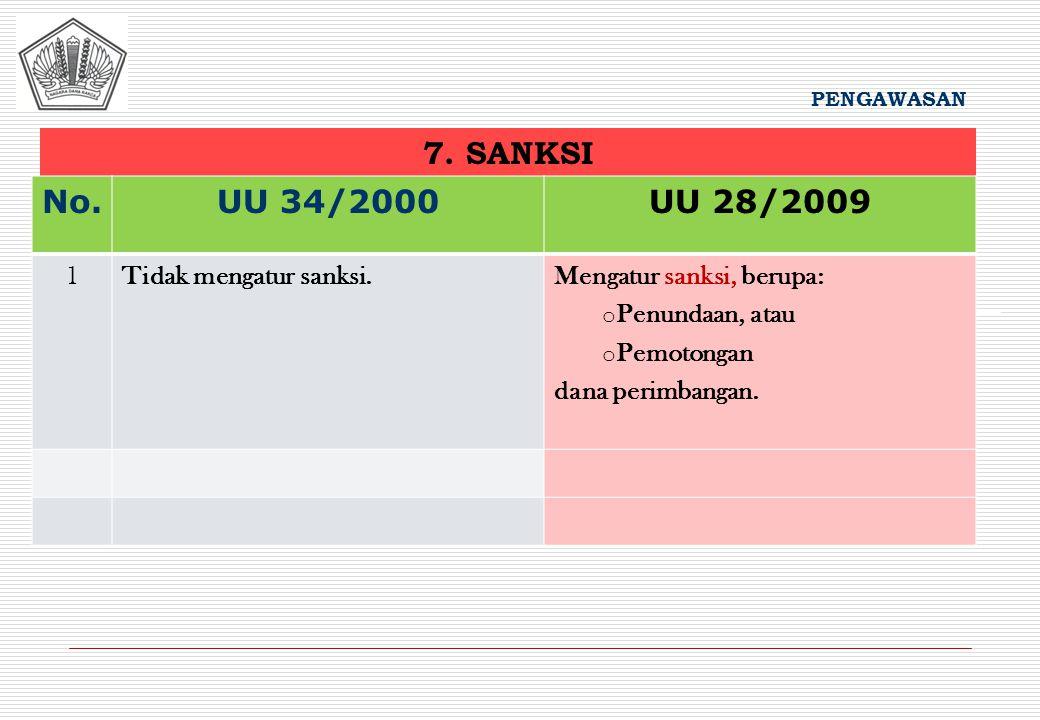 7. SANKSI PENGAWASAN No.UU 34/2000UU 28/2009 1Tidak mengatur sanksi.Mengatur sanksi, berupa: o Penundaan, atau o Pemotongan dana perimbangan.