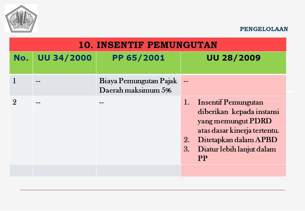 10. INSENTIF PEMUNGUTAN PENGELOLAAN No.UU 34/2000PP 65/2001UU 28/2009 1--Biaya Pemungutan Pajak Daerah maksimum 5% -- 2 1.Insentif Pemungutan diberika