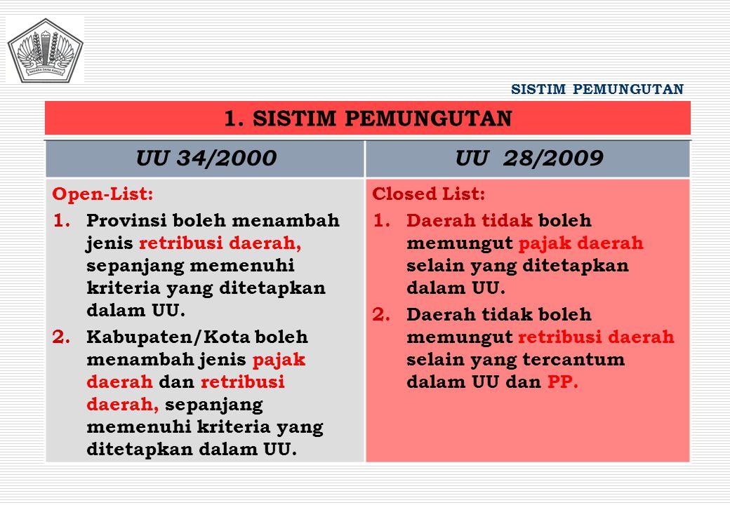 SISTIM PEMUNGUTAN 1. SISTIM PEMUNGUTAN UU 34/2000UU 28/2009 Open-List: 1.Provinsi boleh menambah jenis retribusi daerah, sepanjang memenuhi kriteria y
