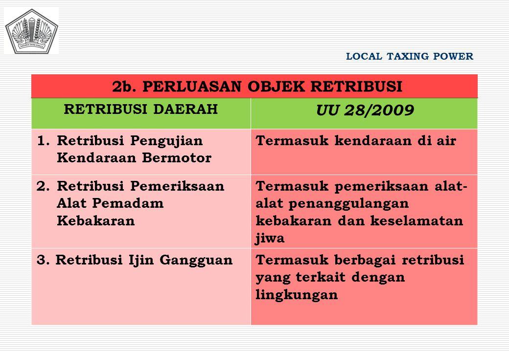 RETRIBUSI DAERAH UU 28/2009 1.Retribusi Pengujian Kendaraan Bermotor Termasuk kendaraan di air 2.Retribusi Pemeriksaan Alat Pemadam Kebakaran Termasuk