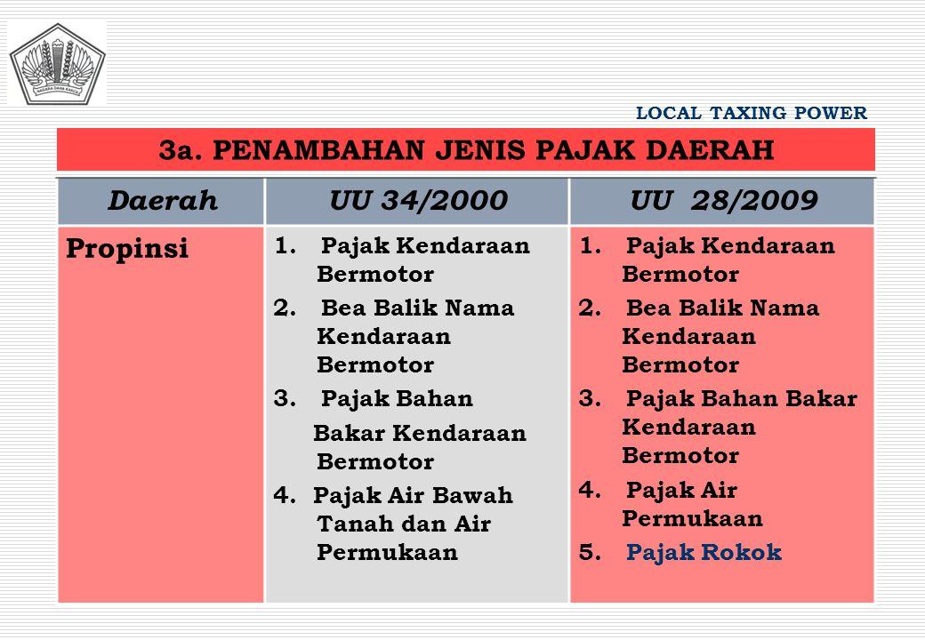 9.EARMARKING PENGELOLAAN JENIS PAJAKPenerimaan PorsiPeruntukan 1.
