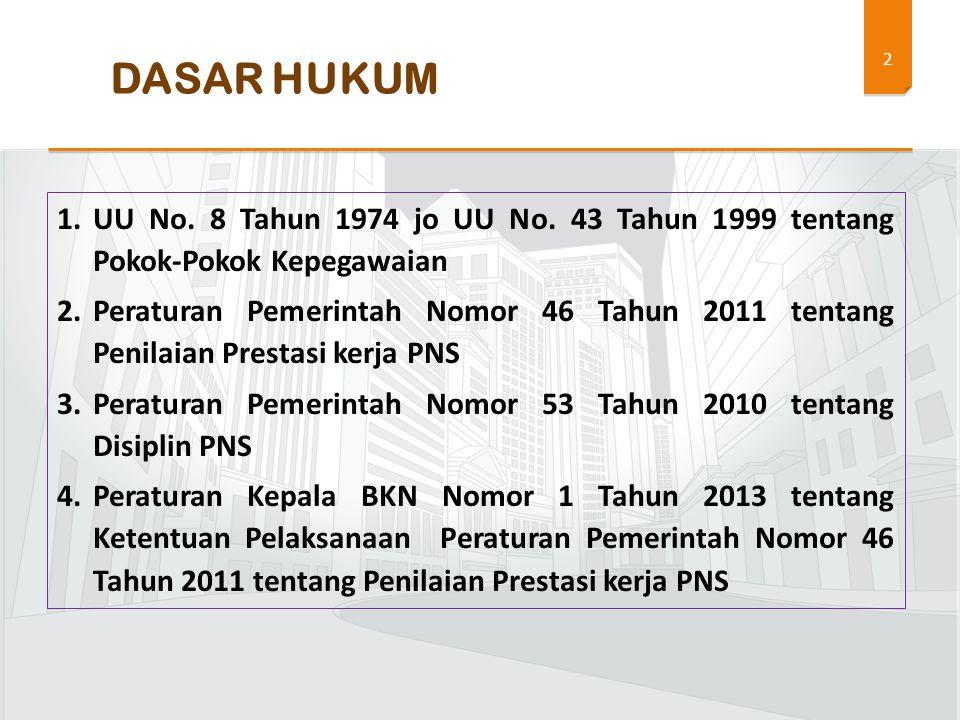 1 PENILAIAN PRESTASI KERJA PNS PP NOMOR 46 TAHUN 2011 Disampaikan oleh Tim Subbag Organisasi, Tata laksana dan Kepegawaian Kanwil Kemenag Aceh Pada Sosialisasi PP No 46 Tahun 2011 pada Karyawan Kanwil Kemenag Aceh, Banda Aceh, 21 Oktober 2013