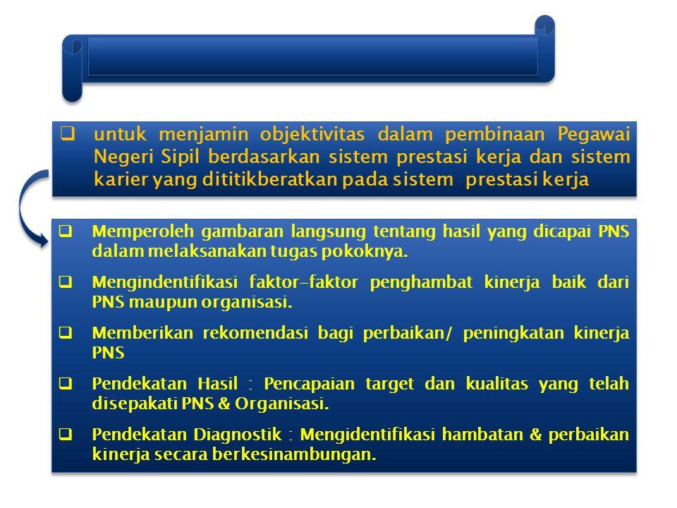 2 DASAR HUKUM 1.UU No.8 Tahun 1974 jo UU No.