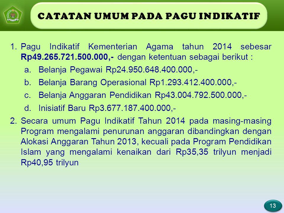 13 13 1.Pagu Indikatif Kementerian Agama tahun 2014 sebesar Rp49.265.721.500.000,- dengan ketentuan sebagai berikut : a.Belanja Pegawai Rp24.950.648.4