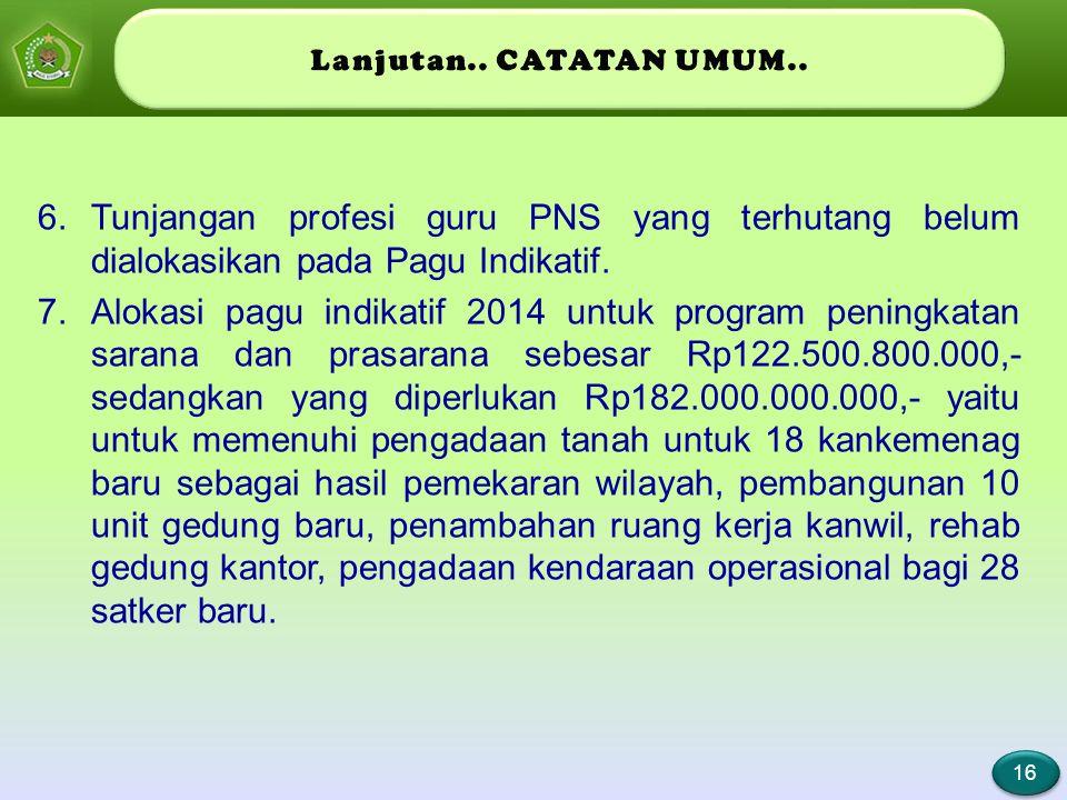 16 16 6.Tunjangan profesi guru PNS yang terhutang belum dialokasikan pada Pagu Indikatif. 7.Alokasi pagu indikatif 2014 untuk program peningkatan sara