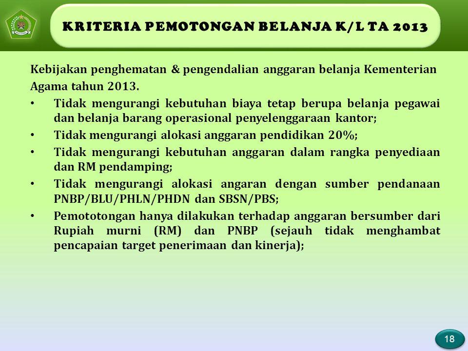 Kebijakan penghematan & pengendalian anggaran belanja Kementerian Agama tahun 2013. • Tidak mengurangi kebutuhan biaya tetap berupa belanja pegawai da