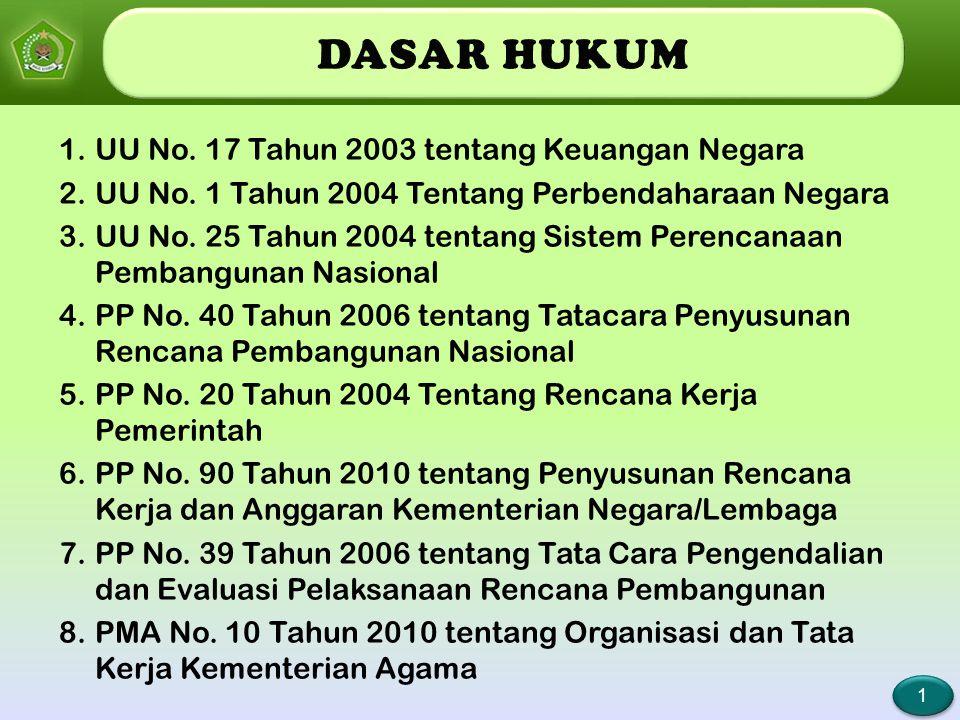 1.UU No. 17 Tahun 2003 tentang Keuangan Negara 2.UU No. 1 Tahun 2004 Tentang Perbendaharaan Negara 3.UU No. 25 Tahun 2004 tentang Sistem Perencanaan P