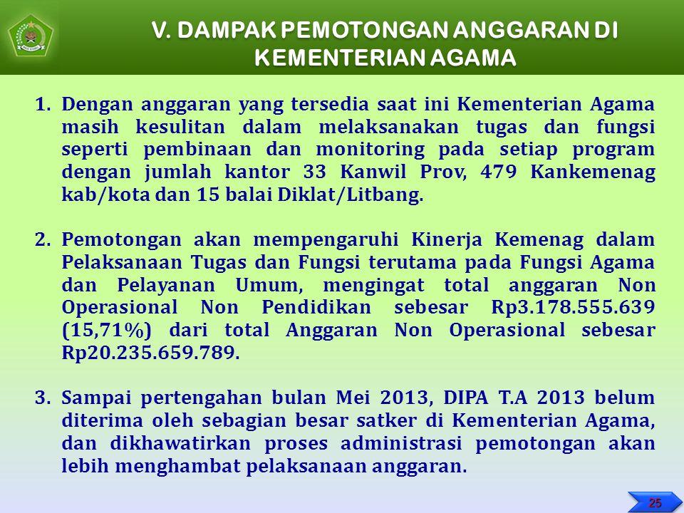 V. DAMPAK PEMOTONGAN ANGGARAN DI KEMENTERIAN AGAMA 1.Dengan anggaran yang tersedia saat ini Kementerian Agama masih kesulitan dalam melaksanakan tugas