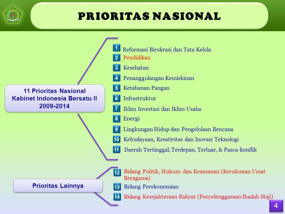 Reformasi Birokrasi dan Tata Kelola Kebudayaan, Kreativitas dan Inovasi Teknologi 1 2 Pendidikan 3 Kesehatan 4 Penanggulangan Kemiskinan 5 Ketahanan P