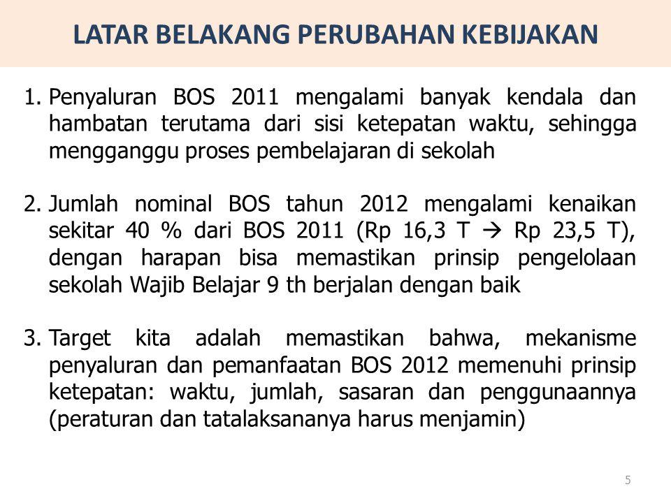 Tim Manajemen BOS Sekolah 1.Penanggungjawab • Kepala Sekolah 2.