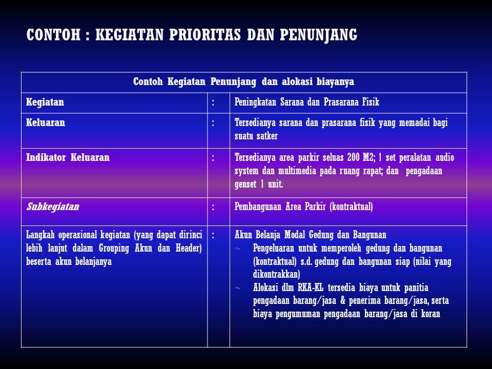 III.LAIN - LAIN 1. Pilot project 6 (enam) K/L 2. Kegiatan dalam rangka MDG's 3.