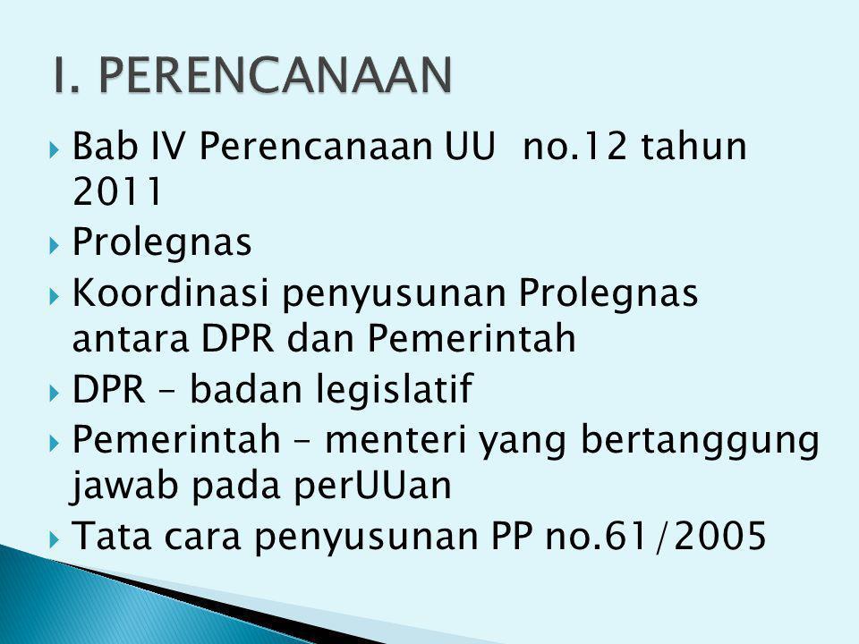  Bab IV Perencanaan UU no.12 tahun 2011  Prolegnas  Koordinasi penyusunan Prolegnas antara DPR dan Pemerintah  DPR – badan legislatif  Pemerintah