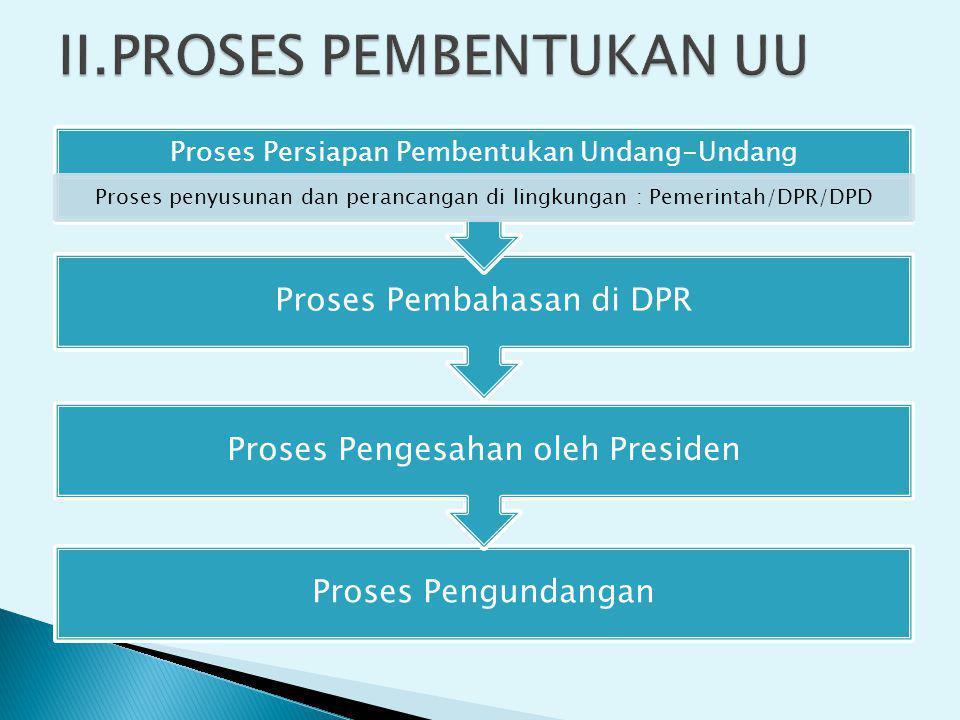 Proses Pengundangan Proses Pengesahan oleh Presiden Proses Pembahasan di DPR Proses Persiapan Pembentukan Undang-Undang Proses penyusunan dan perancan