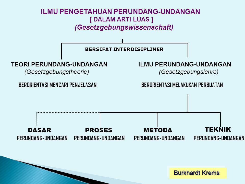  Penyusunan berdasarkan PROLEGNAS  Penyusunan bukan berdasarkan PROLEGNAS pasal 3(1) Perpres 68/2005 permohonan ijin prakarsa, yang meliputi : 1.urgensi dan tujuan pokok pengaturan 2.sasaran yang diwujudkan 3.pokok pikiran, lingkup atau obyek yang akan diatur 4.