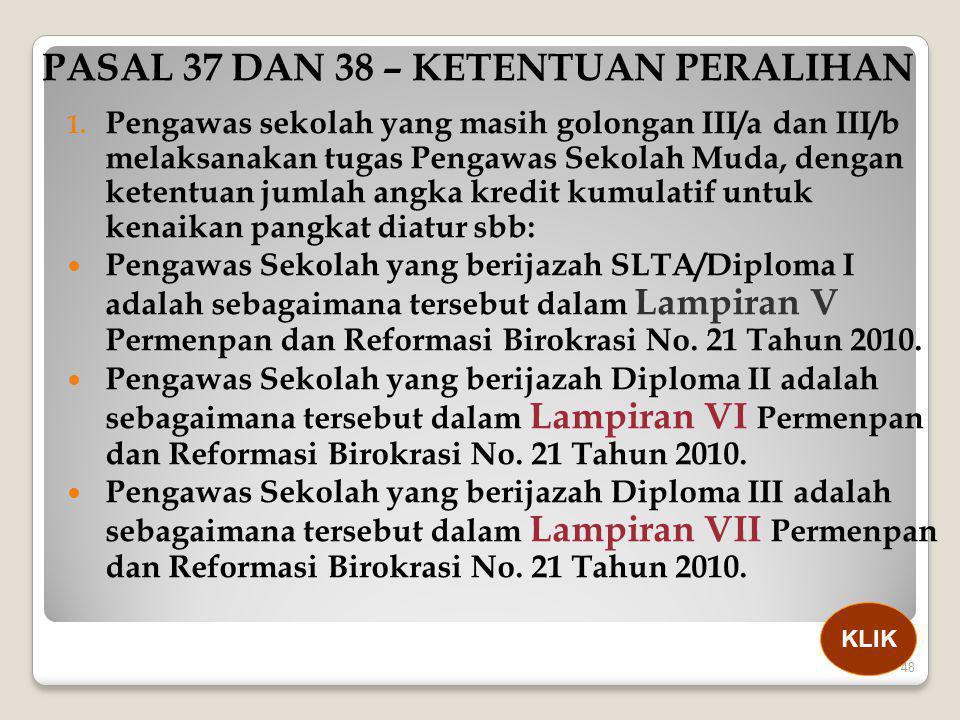 PASAL 39 DAN 40 - PENGAWAS SEKOLAH YANG BELUM MEMENUHI KUALIFIKASI S1/DIV 1.